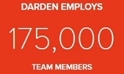 Darden Employs